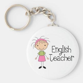 Profesor de inglés llavero redondo tipo pin