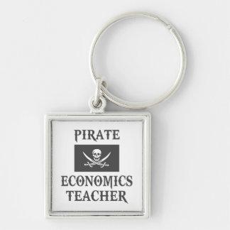 Profesor de la economía del pirata llaveros personalizados