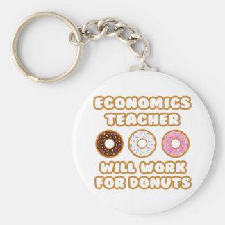 Profesor de la economía. Trabajará para los Llavero Personalizado