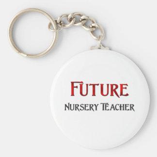 Profesor futuro del cuarto de niños llavero