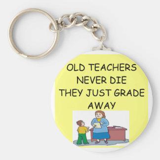 profesor llaveros personalizados
