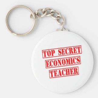 Profesor secretísimo de la economía llaveros personalizados