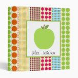 Profesor verde de Apple de los lunares multicolore