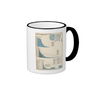Professional, personal services coffee mugs