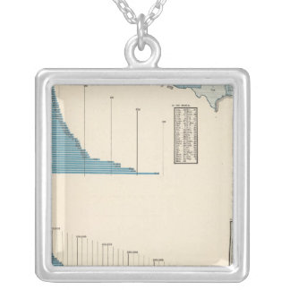 Professional, personal services necklace