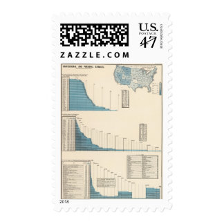 Professional, personal services postage