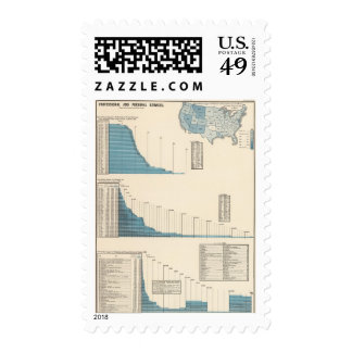 Professional, personal services stamps