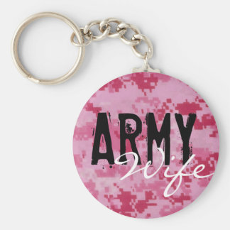 Profits for Military Families Keychain