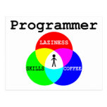 Programmer Intersection Laziness, Skills, Coffee Post Cards