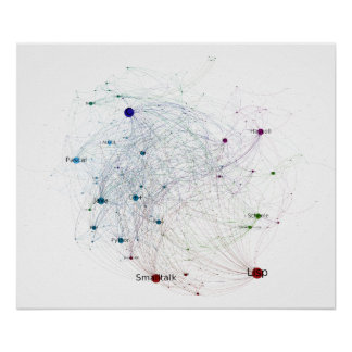 Programming Languages Influence Network 2014 Full Poster