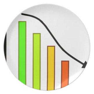 Progress Chart Loss Melamine Plate