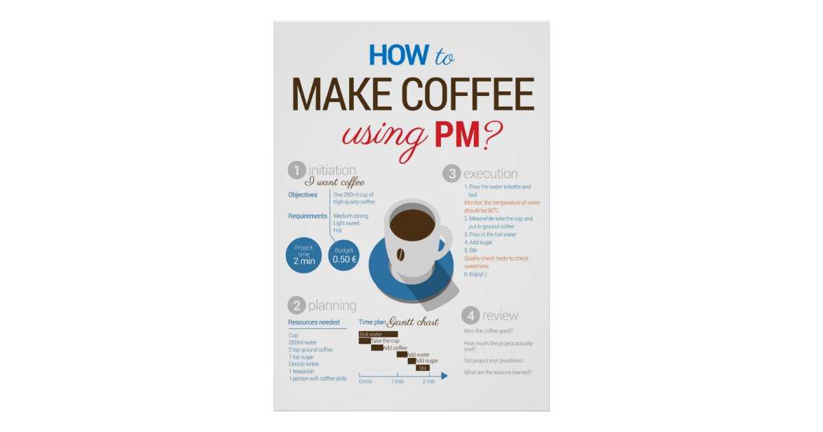 project management and coffee shop Assumptions and constraints in project  i am a student of ms project management and often i have  and-constraints-in-project-management.