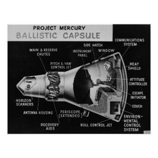 Project Mercury Capsule Posters