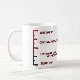 Project Meter Mug