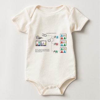 project multi teleconferênncia multicanals of víde baby bodysuit