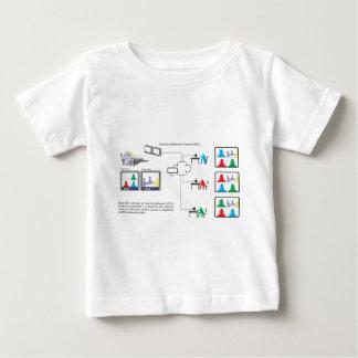 project multi teleconferênncia multicanals of víde baby T-Shirt