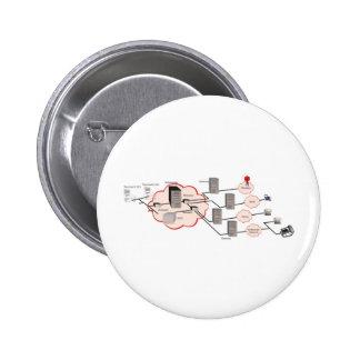 project net network buttons