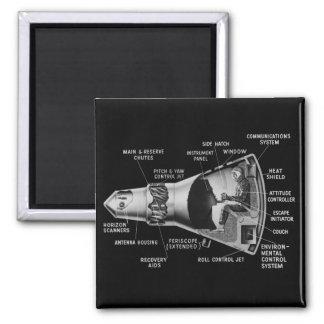 Projecy Mercury Cutaway Magnet