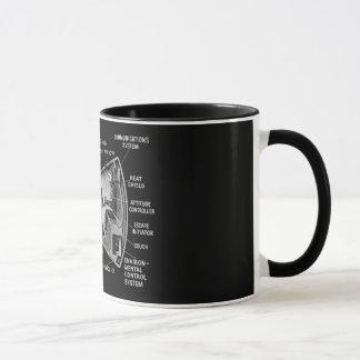 Projecy Mercury Cutaway Mug
