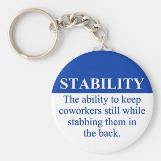 Promover la estabilidad del lugar de trabajo (3) llavero redondo tipo pin