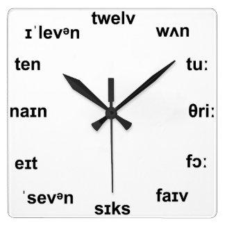 Pronunciation Phonetics Clock