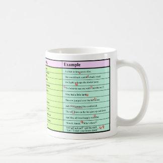 Proof Carefuly Proofreader's Mug
