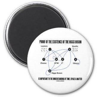Proof Of The Existence Of The Higgs Boson Magnet