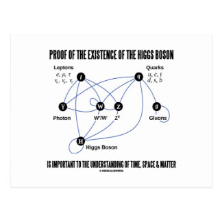 Proof Of The Existence Of The Higgs Boson Postcard