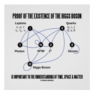 Proof Of The Existence Of The Higgs Boson Poster