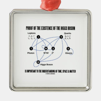 Proof Of The Existence Of The Higgs Boson Square Metal Christmas Ornament