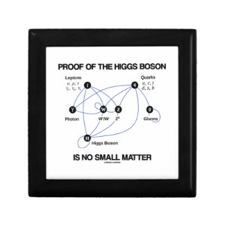 Proof Of The Higgs Boson Is No Small Matter Jewelry Box