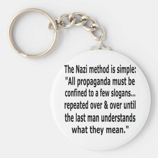propaganda llavero