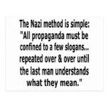propaganda tarjetas postales