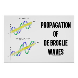 Propagation Of de Broglie Waves (Physics) Poster