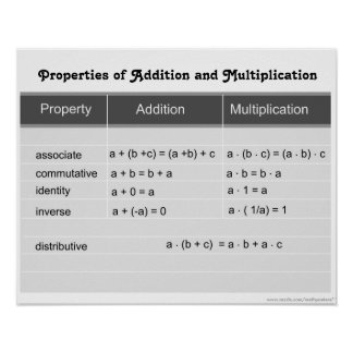 Properties of Addition and Multiplication Poster