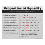 Properties of Equality Math Poster