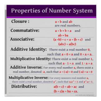 Properties of Number System Math Poster