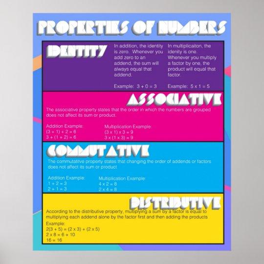 Properties of Numbers Poster