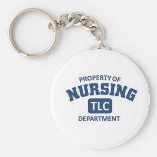 Property of a Nurse Basic Round Button Keychain