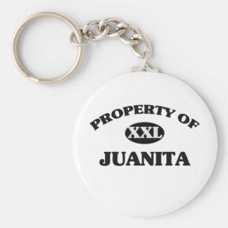 Property of JUANITA Key Chain