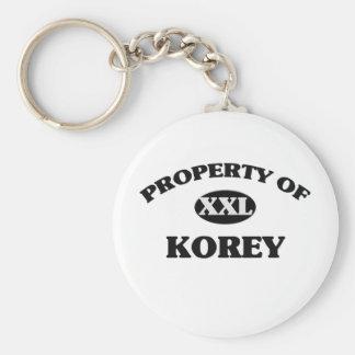Property of KOREY Keychain