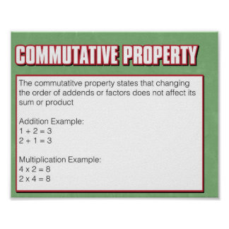 Property of Numbers- Commutative Property Poster