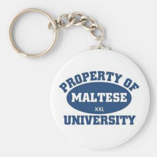 Property of xxl Maltese University Basic Round Button Keychain