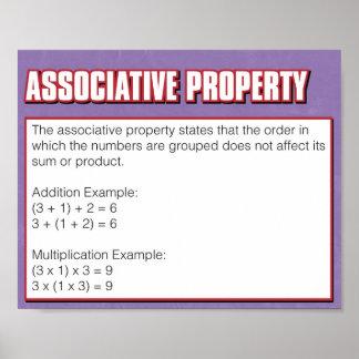 Propiedad de la propiedad asociativa de los número póster