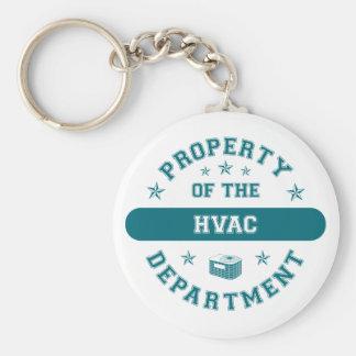 Propiedad del departamento de la HVAC Llavero Redondo Tipo Pin