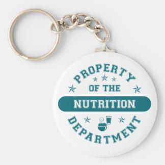 Propiedad del departamento de la nutrición llavero redondo tipo pin