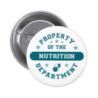 Propiedad del departamento de la nutrición pin