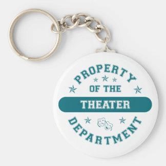 Propiedad del departamento del teatro llavero redondo tipo pin