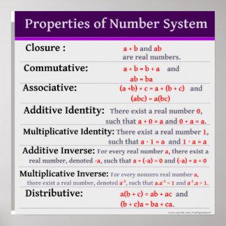 Propiedades del poster de la matemáticas del