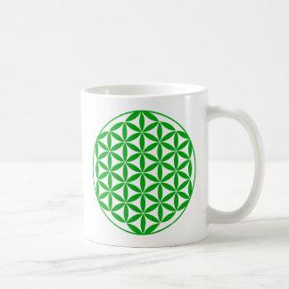Prosperity11 Coffee Mug